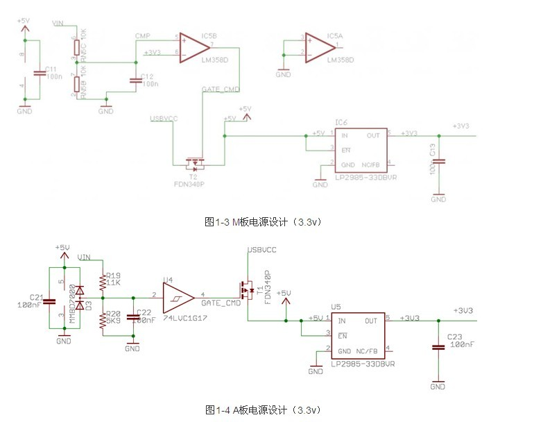 [从零开始学] — arduino