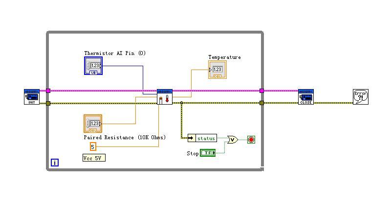 最近在学习用上位机控制Arduino,之前也看到论坛里有朋友讨论这个话题,主要有两种方法,一种是Processing,一种是Labview。 (虽然有大大吐槽Labview控制Arduino有点大材小用,不过我用下来的确很好用,和大家分享一下) Labview控制Arduino有2种方法都可以尝试,先来说比较简单的一种Labview Interface for Arduino。这个是Labview官方为Arduino开发的一个界面,这个界面的优点: 1.