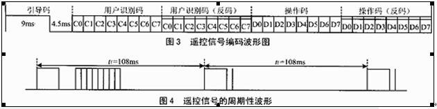 每一个码都需要详细的记录下来 原理 就是用ARDUINO来模拟 红外遥控器 硬件部分就是用ARDUINO的数字IO 来接一个红外发射头来发送38K的代码 这个比较麻烦 先需要把发射信号变成38K的载波信号,然后 ARDUINO 外接数字键盘 来模拟按键,最后用按键来发送38K载波 并进行编码,而且必须要模拟的跟遥控器一模一样
