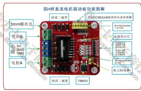 arduino怎样才能使l298上的电机驱动