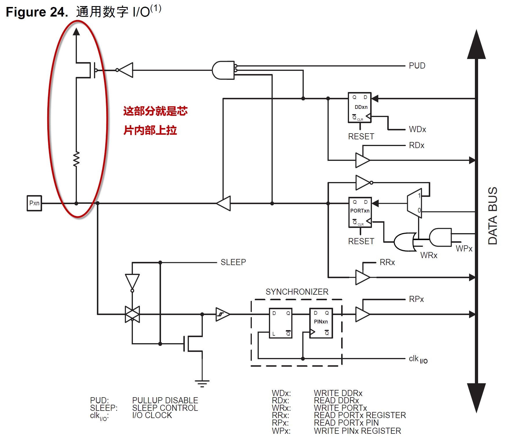 """可以看到,按键部分去掉上拉电阻后将变的非常简单 程序如下 [pre lang=""""arduino"""" line=""""1""""]/* 作者:极客工坊 时间:2012年12月18日 IDE版本号:1.0.1 发布地址:www.geek-workshop.com 作用:使用单片机内部上拉实现按键功能 */ void setup () { pinMode(2,INPUT_PULLUP); //将2号管脚设置为输入并且内部上拉模式 pinMode(12,OUTPUT); } void"""