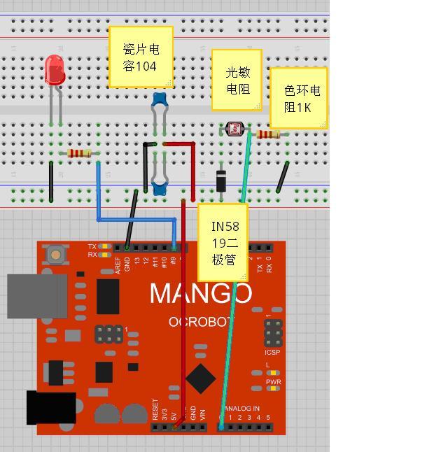 [翻译]]arduino自带范例anlog之analogoutputserial