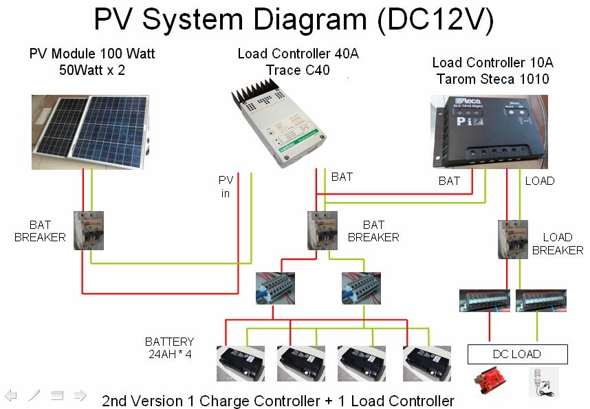 光伏监测系统(arduino