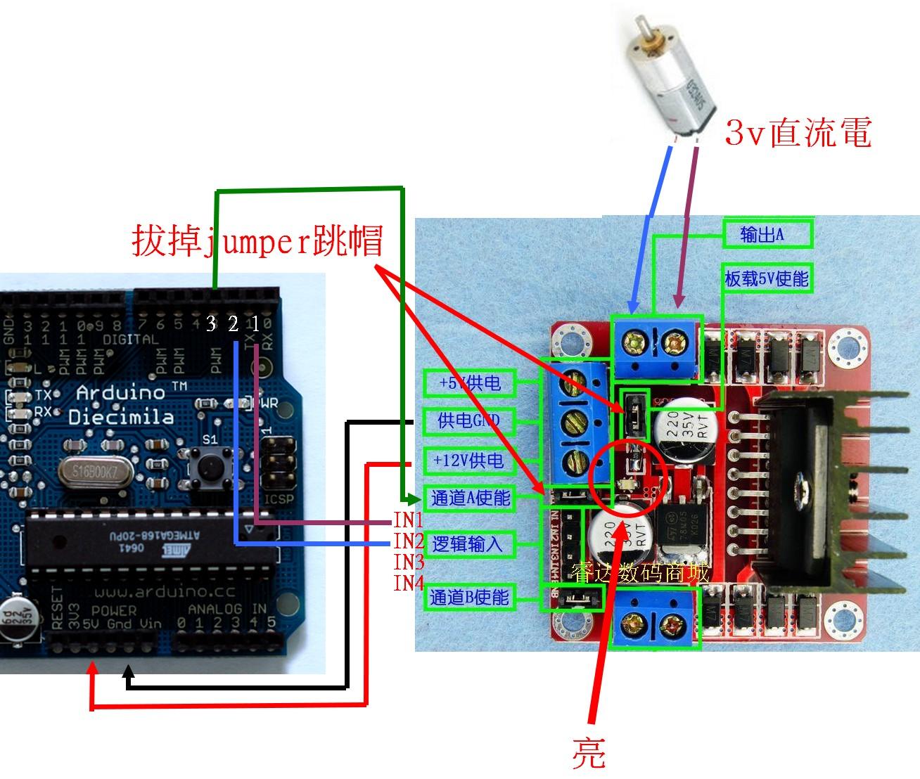 其实不用想得太复杂,因为驱动电机电流太大所以我们不能直接将电机的两个引线接到arduino板子上的两个数字脚上(假如可以的话,我举个例子:马达分别接数字脚6和7,6脚给高电平,7脚给低电平,马达就会转;6脚给低电平,7脚给高电平,马达就会反转,这样控制马达理解了吗?)。现在L298我们可以理解它就是一个桥梁,使arduino的驱动能力增加了。要使L298工作起来,必须供电(废话)。现在我们用个12V-9V的电源的正负分别接到+12V供电和供电GND。还要特别注意要与arduino共地!共地就是ard