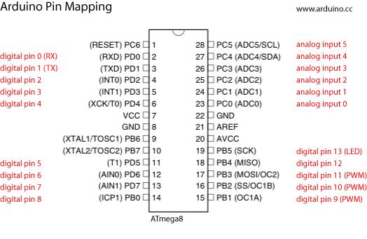 arduino最小系统-atmega8-16pu