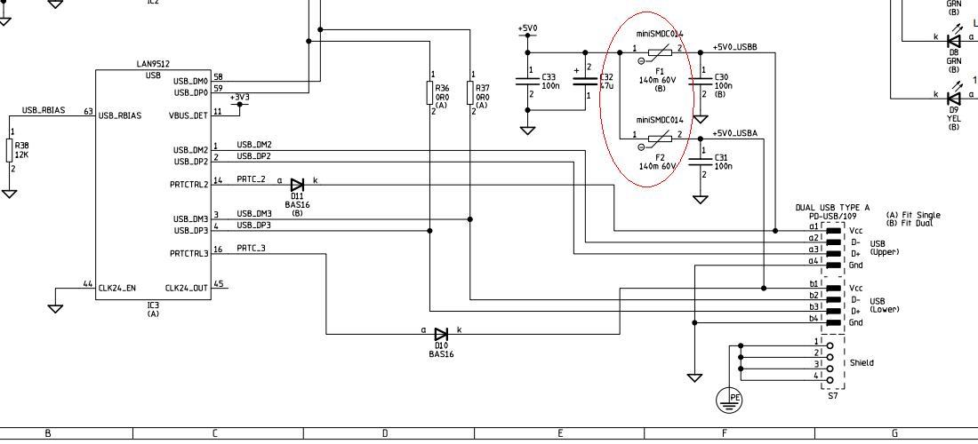 从PI的电路原理图上看: Pi电路原理图有一个F3:1000mA的自恢复保险管;和一个D17瞬态抑制二极管,它们两组成一个过流、过压,电源极性接反保护电路 两个USB接口也分别接有F1、F2:140mA的自恢复保险管, 实际物品上: 国产Pi 上电源输入接有一个F3:750mA的自恢复保险管:F3它的主要参数: 维持电流 (Ih): 750mA 跳闸电流(It) : 1500mA (一般为维持电流的2倍) 跳闸 时间 :   0.