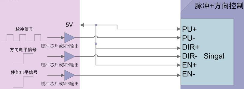 byj-48 arduino学习