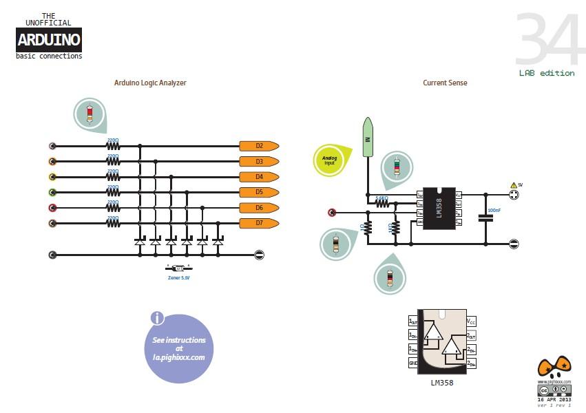 l293d电机驱动芯片的用法