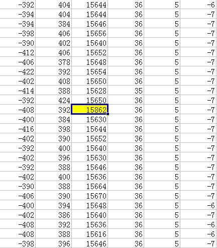 请教下mpu6050模块的数据读取问题