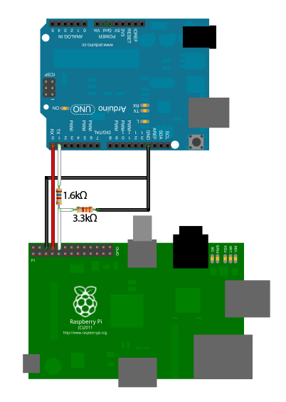 arduino-raspberry-pi-serial-connect-schematics.png