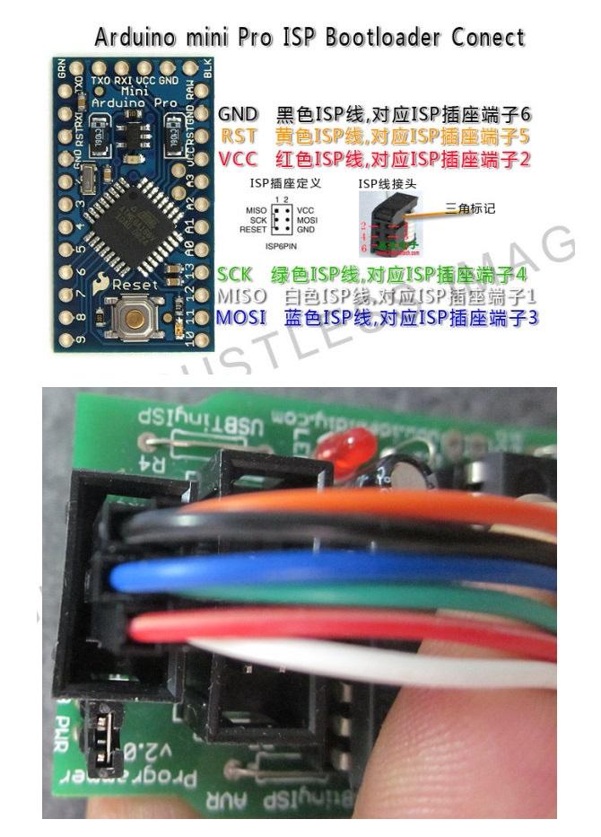 Arduino pro mini 无法下载问题的部分解决方法 powered by discuz