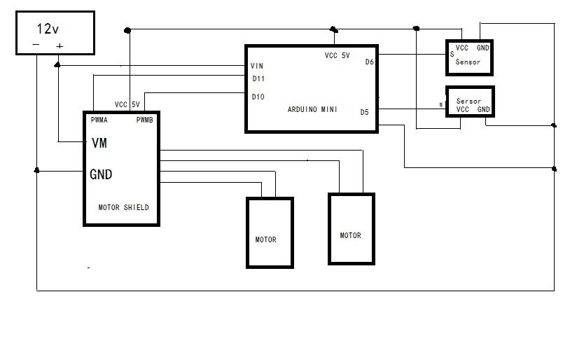 我用12v的锂电池供电, 同时供给arduino和电机驱动板, 传感器有超声波和红外, 测试的时候发现有时候运行不正常, 电机有时候不动作,是不是电路设置有问题, 干扰了控制板? 如果是, 怎么解决呢? 本人非电子专业, 小白一个,真心请教,谢谢, 下面是电路简图.