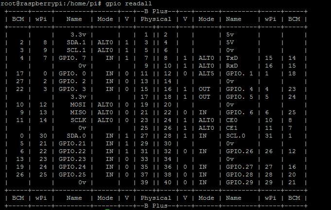 microduino-usb2ttl 串口控制raspberry pi b