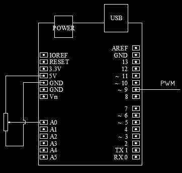 相位与频率修正pwm模式发出pwm信号