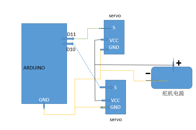 ∩)o~自己做的一个arduino履带超声波避障小车
