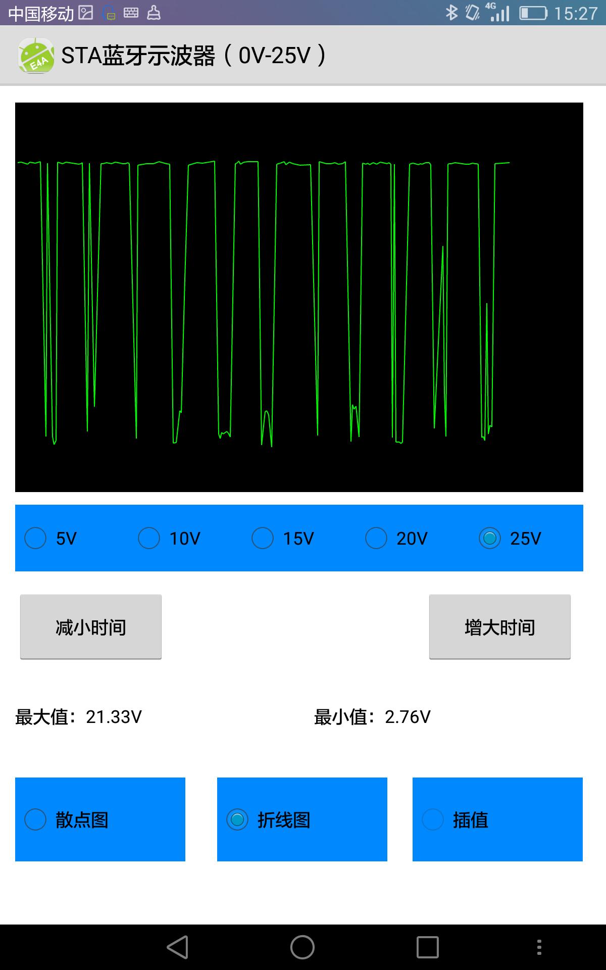 STA Bluetooth Oscilloscope(B-OSC)