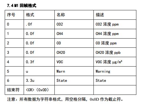 传感器通讯协议2