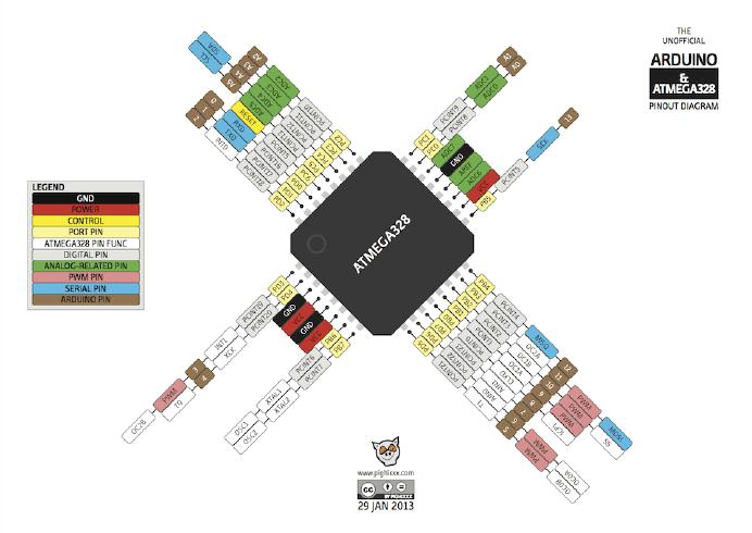arduino328au