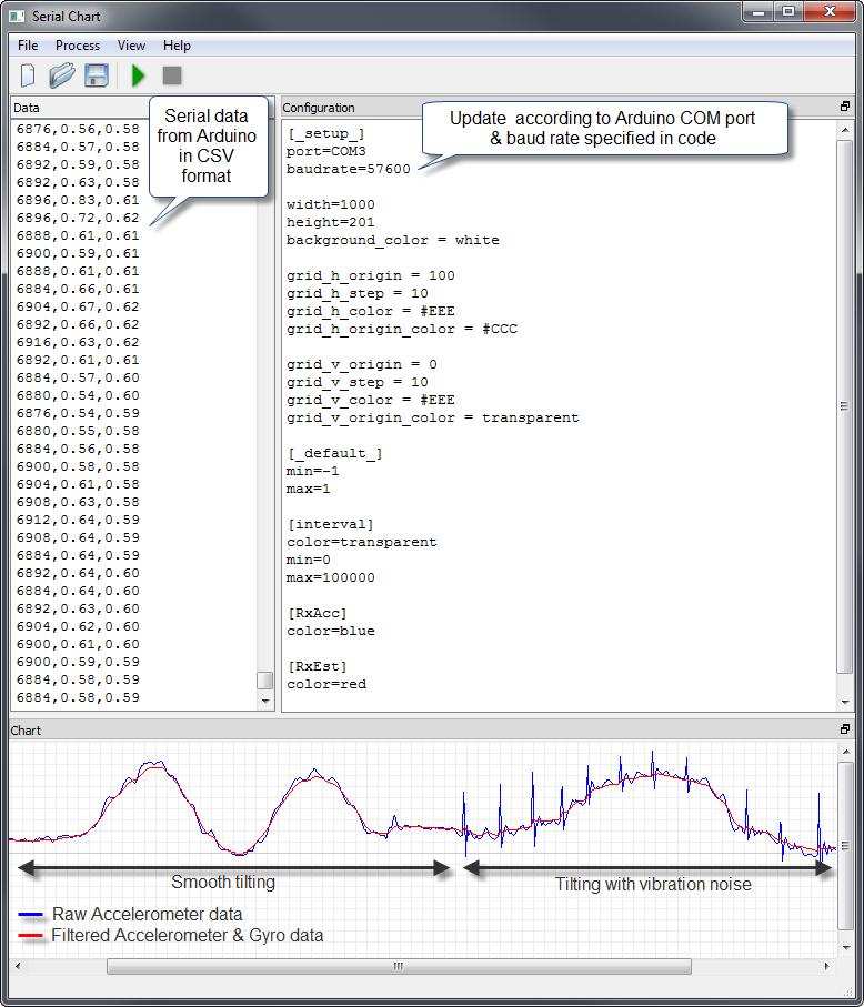 imu_arduino_serial_chart.png