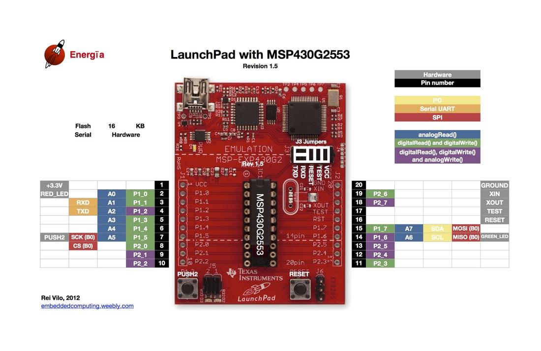 MSP430G2553.jpg