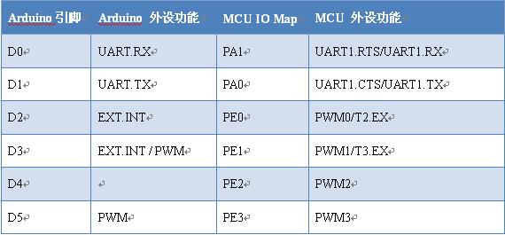 IOmap1.png
