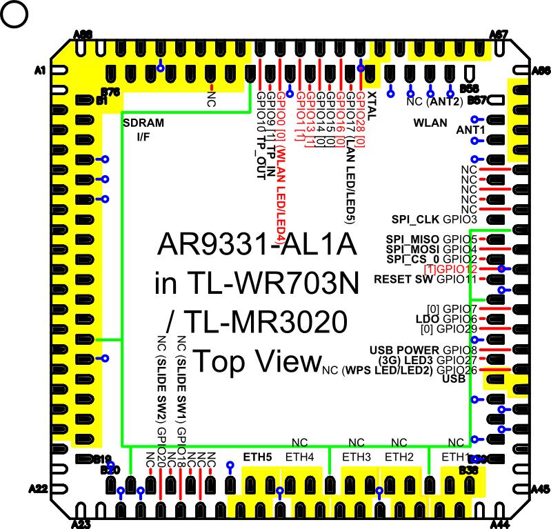 ar9331.pinout.bg.png