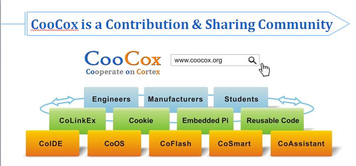 coocox.png
