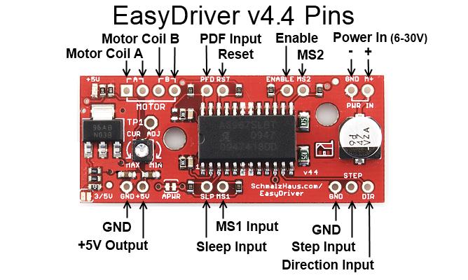 EasyDriver_V44_Description.png