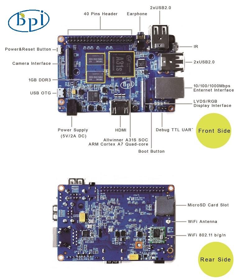 BPI-M2 front.jpg