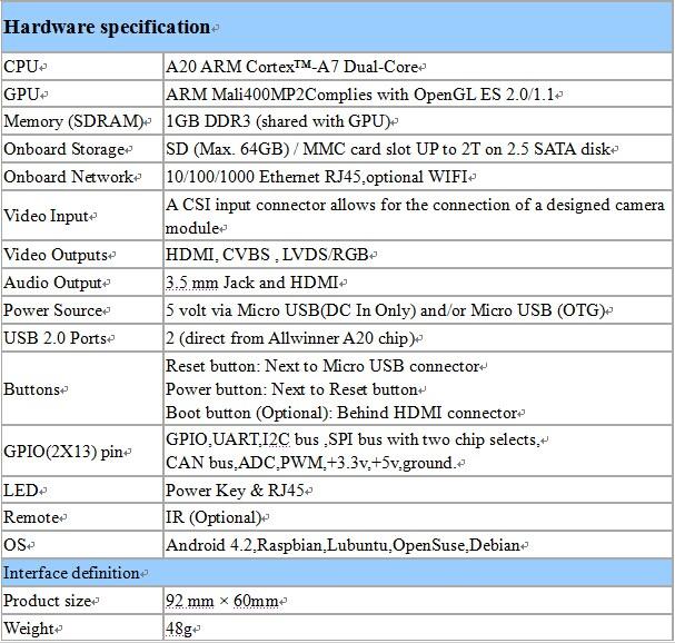 hardware spec - en.jpg