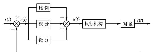 PID1.jpg
