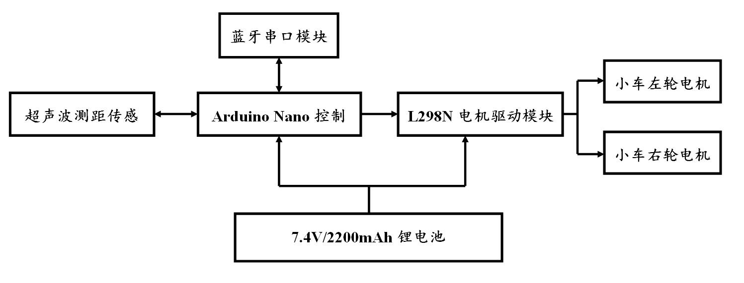 方案框图.jpg