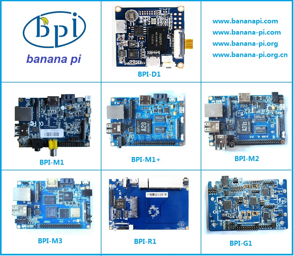 all banana pi board.jpg