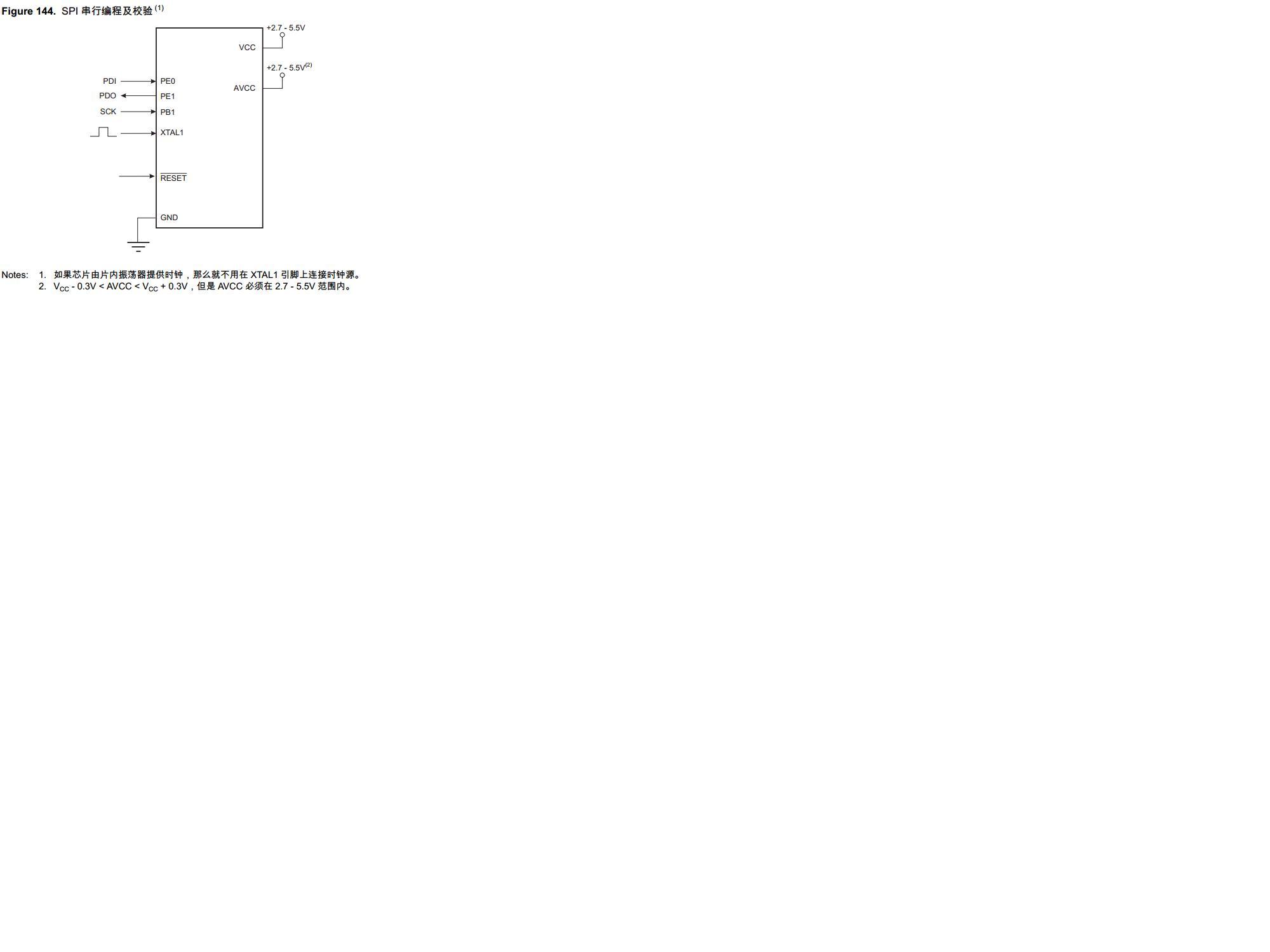 ATMEGA128 SPI编程.JPG