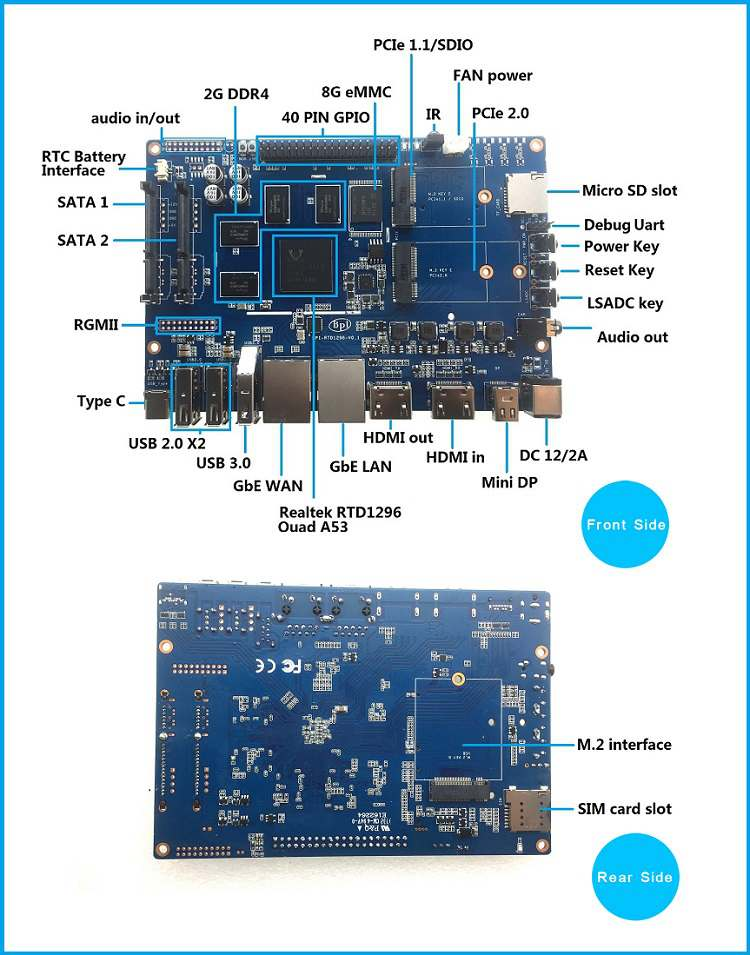 BPI-W2 interface.JPG