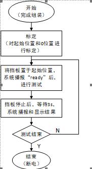 系统工作流程图.png